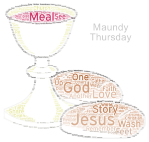 Maundy Thursday Sermon Wordcloud